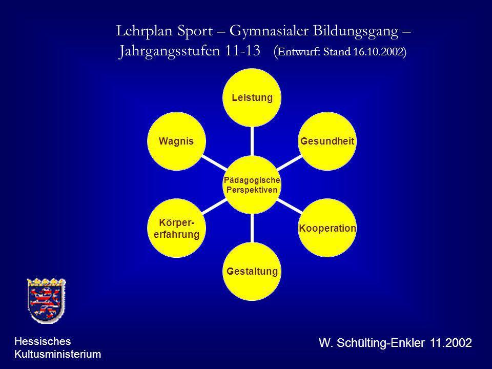 Lehrplan Sport – Gymnasialer Bildungsgang – Jahrgangsstufen 11-13 (Entwurf: Stand 16.10.2002)