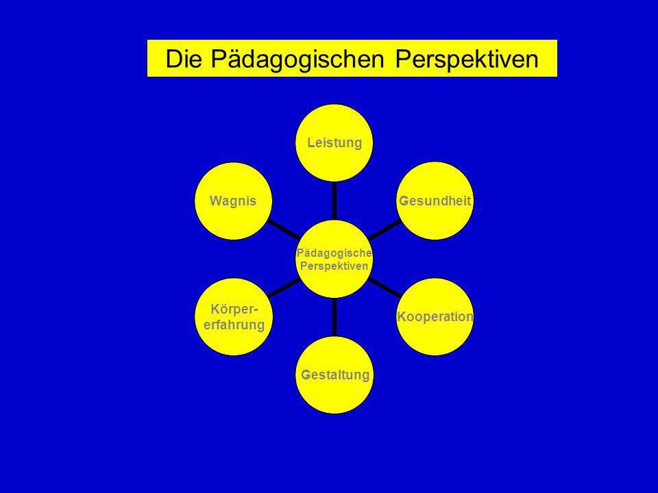 Die Pädagogischen Perspektiven