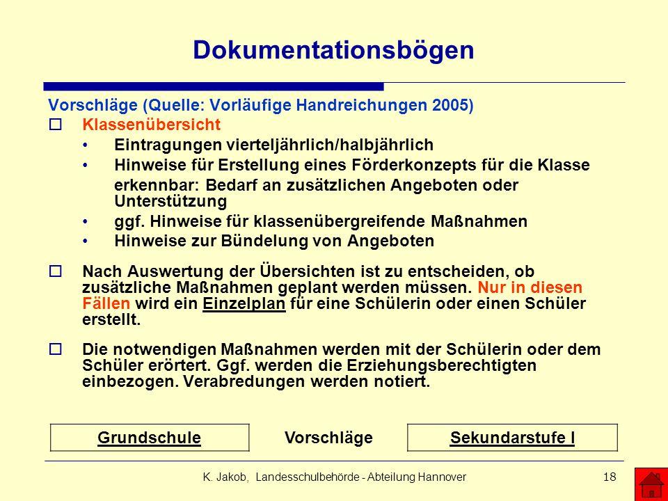 K. Jakob, Landesschulbehörde - Abteilung Hannover