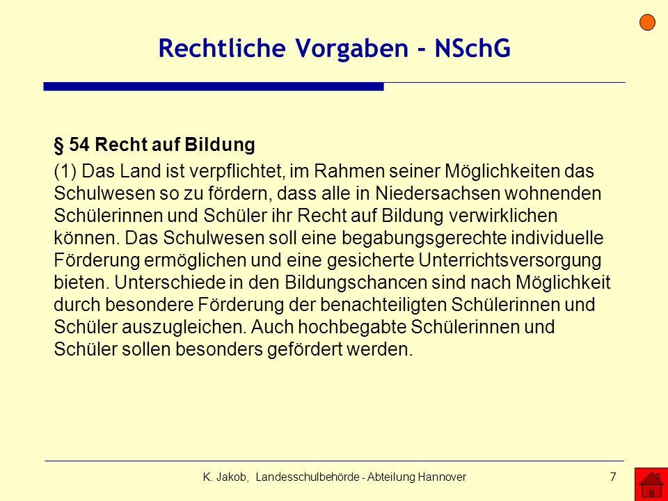Rechtliche Vorgaben - NSchG