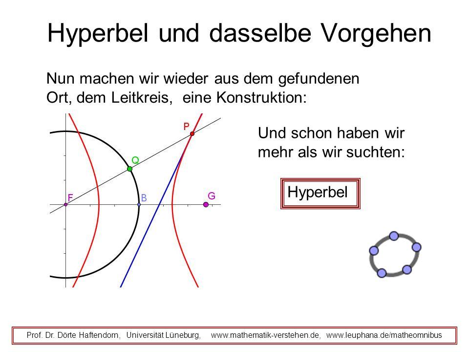 Hyperbel und dasselbe Vorgehen