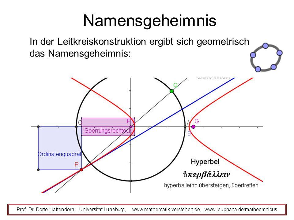Namensgeheimnis In der Leitkreiskonstruktion ergibt sich geometrisch