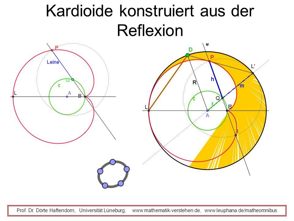 Kardioide konstruiert aus der Reflexion