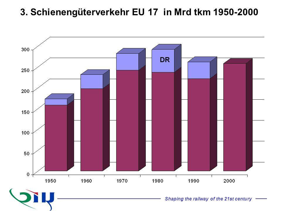 3. Schienengüterverkehr EU 17 in Mrd tkm 1950-2000
