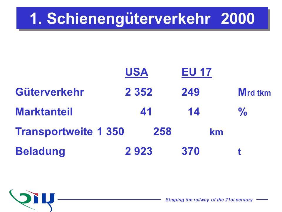 1. Schienengüterverkehr 2000