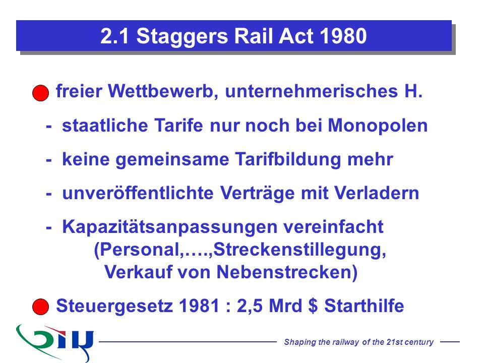 2.1 Staggers Rail Act 1980 freier Wettbewerb, unternehmerisches H.
