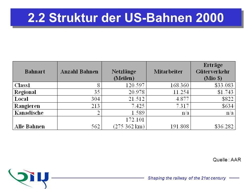 2.2 Struktur der US-Bahnen 2000