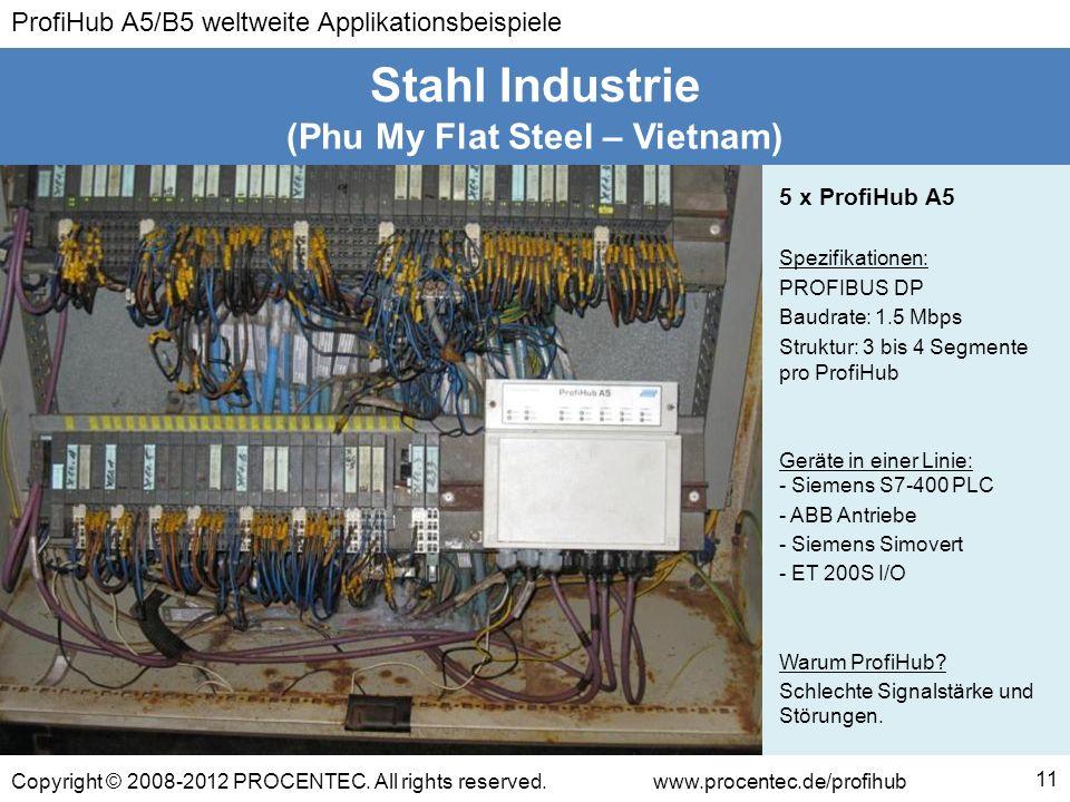 (Phu My Flat Steel – Vietnam)