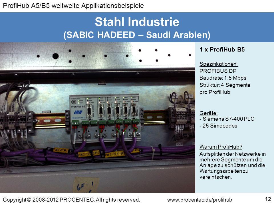 (SABIC HADEED – Saudi Arabien)