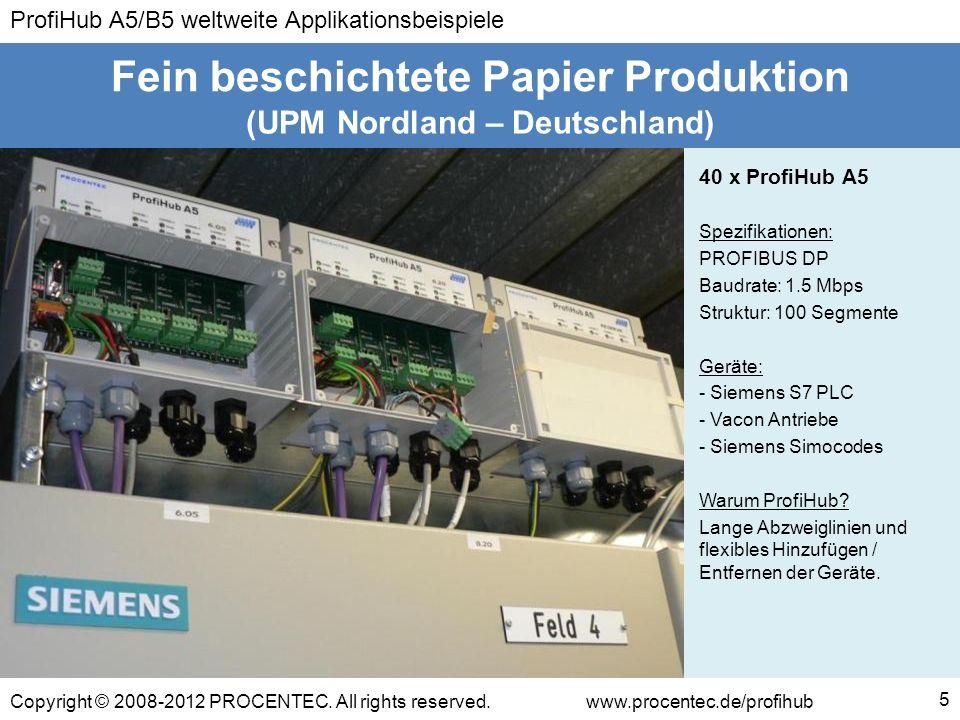 Fein beschichtete Papier Produktion