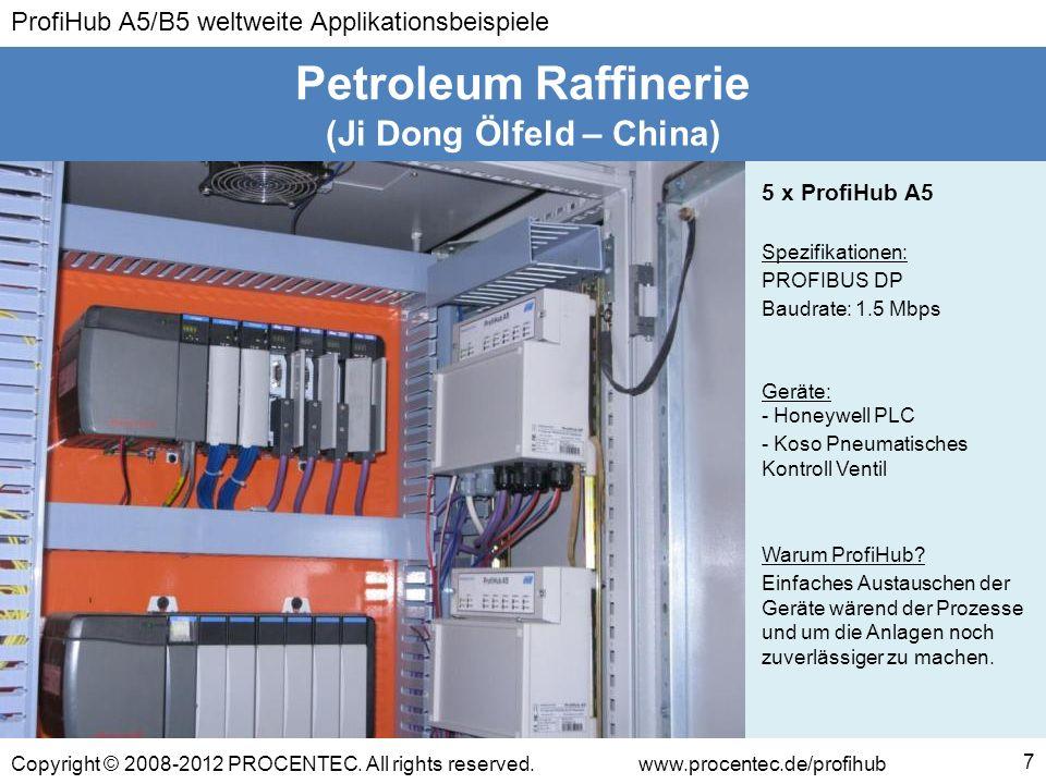 (Ji Dong Ölfeld – China)