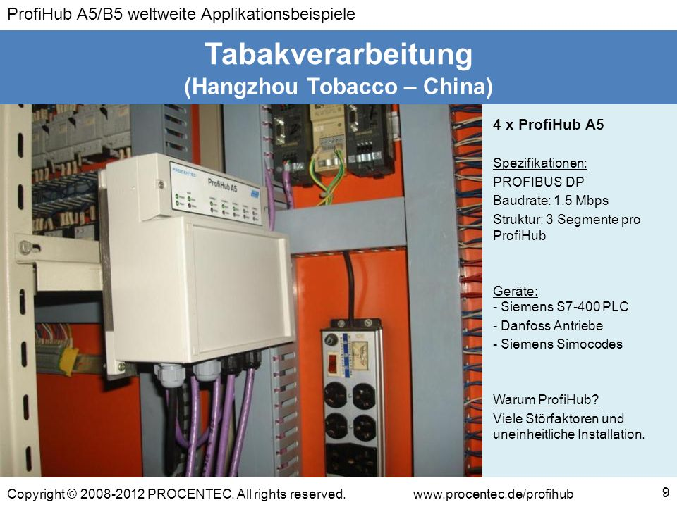 (Hangzhou Tobacco – China)