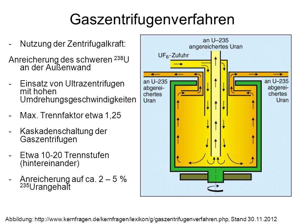 Gaszentrifugenverfahren