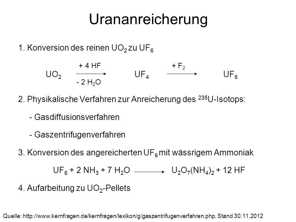 Urananreicherung 1. Konversion des reinen UO2 zu UF6 UO2 UF4 UF6