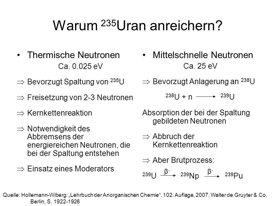 Warum 235Uran anreichern Thermische Neutronen