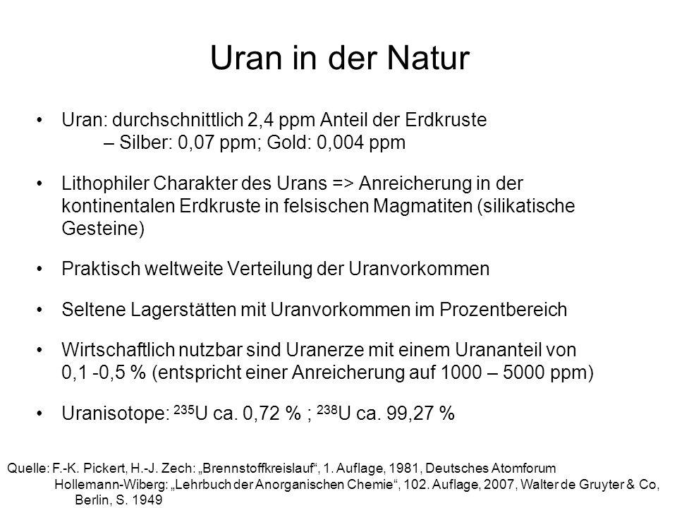 Uran in der Natur Uran: durchschnittlich 2,4 ppm Anteil der Erdkruste – Silber: 0,07 ppm; Gold: 0,004 ppm.