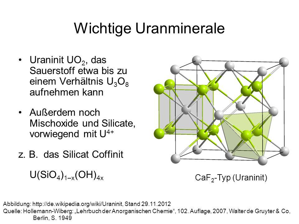 Wichtige Uranminerale