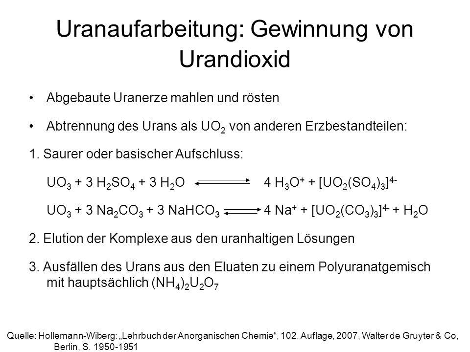 Uranaufarbeitung: Gewinnung von Urandioxid