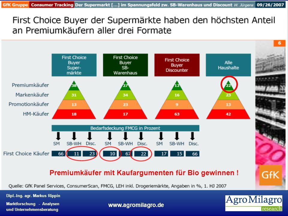 Premiumkäufer mit Kaufargumenten für Bio gewinnen !