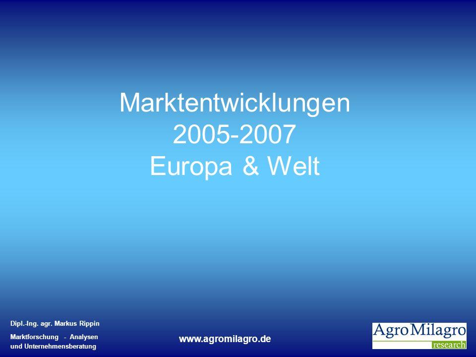 Marktentwicklungen 2005-2007 Europa & Welt