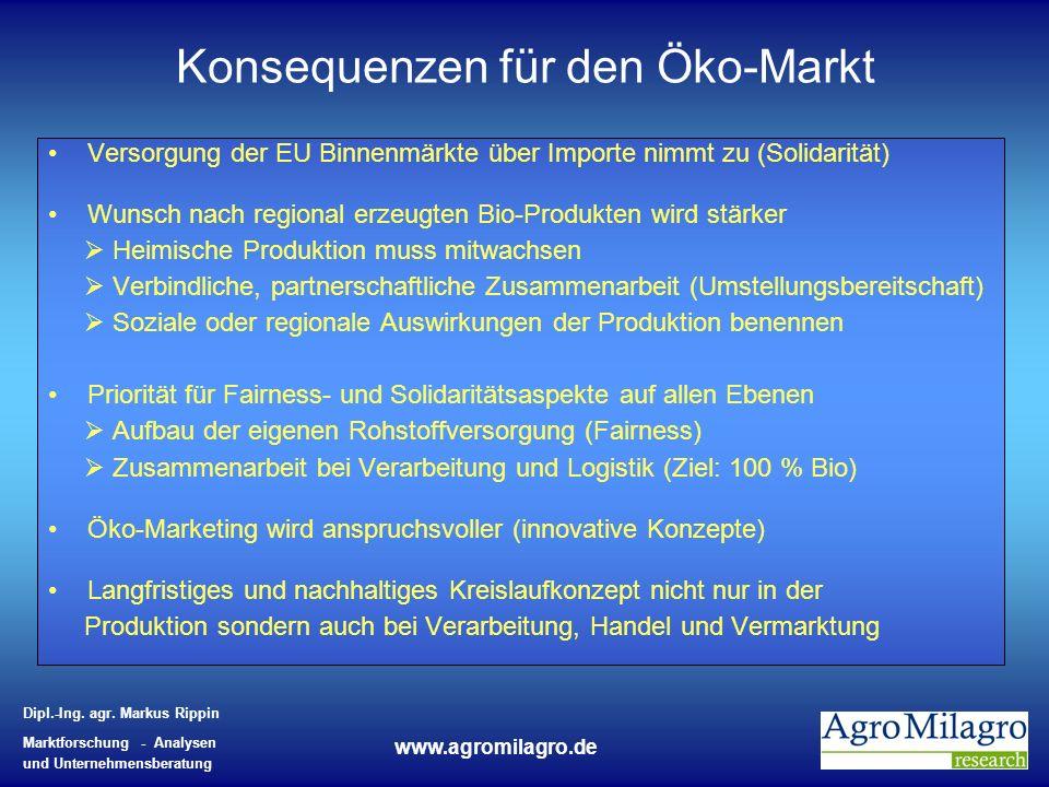 Konsequenzen für den Öko-Markt