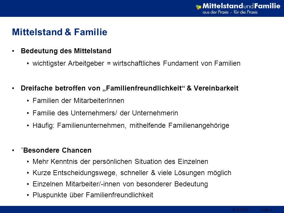 Mittelstand & Familie Bedeutung des Mittelstand