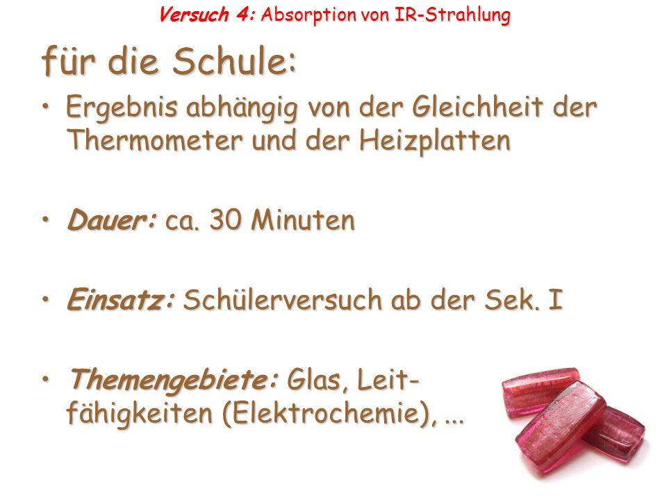 Versuch 4: Absorption von IR-Strahlung