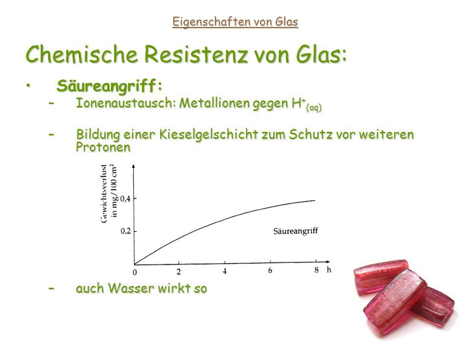 Eigenschaften von Glas