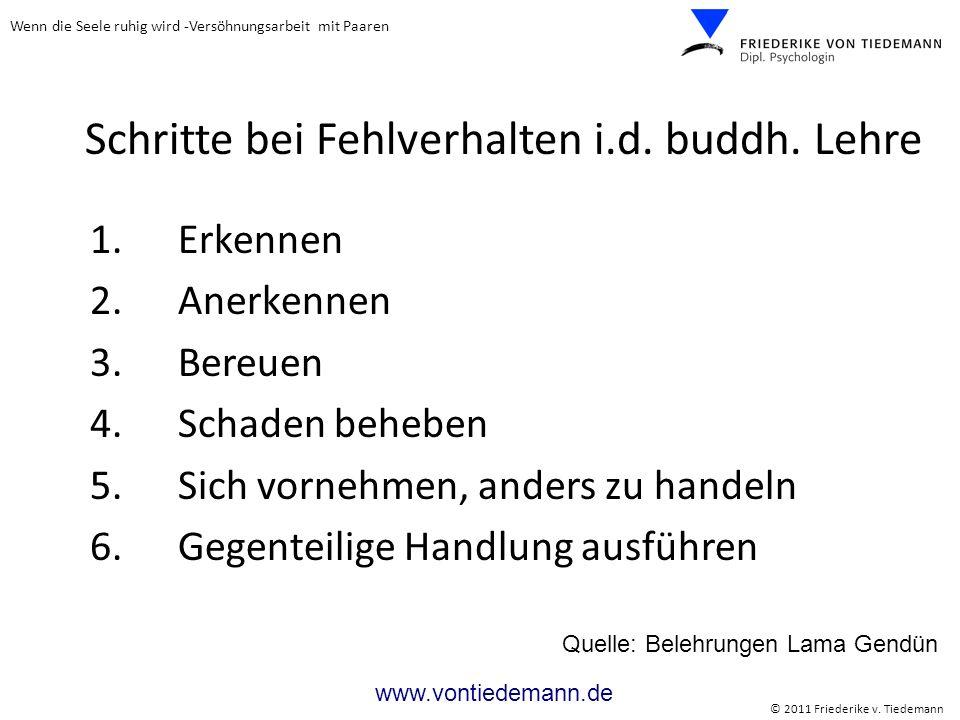 Schritte bei Fehlverhalten i.d. buddh. Lehre