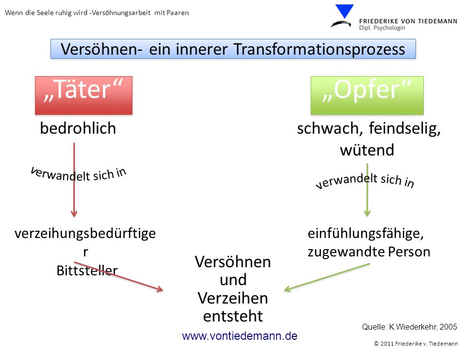 """""""Täter """"Opfer Versöhnen- ein innerer Transformationsprozess"""