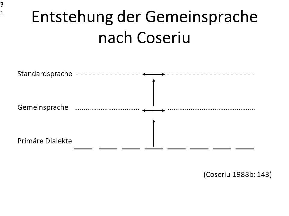 Entstehung der Gemeinsprache nach Coseriu