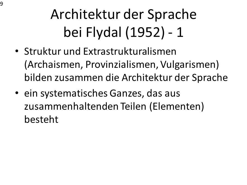 Architektur der Sprache bei Flydal (1952) - 1