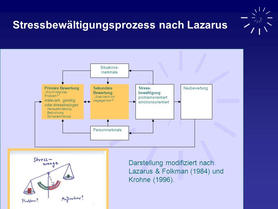 Stressbewältigungsprozess nach Lazarus