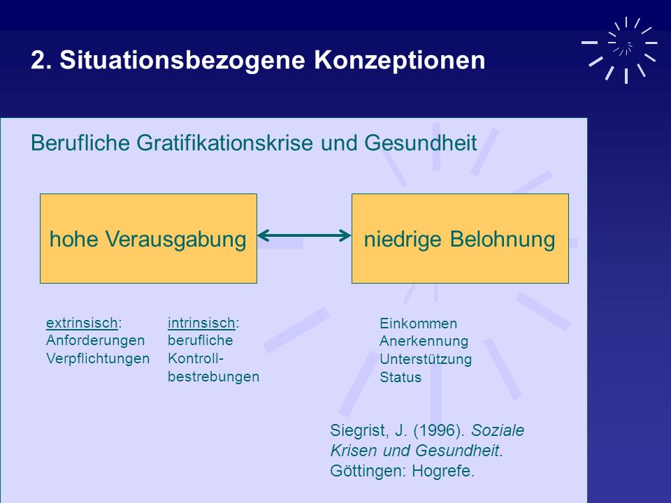 2. Situationsbezogene Konzeptionen