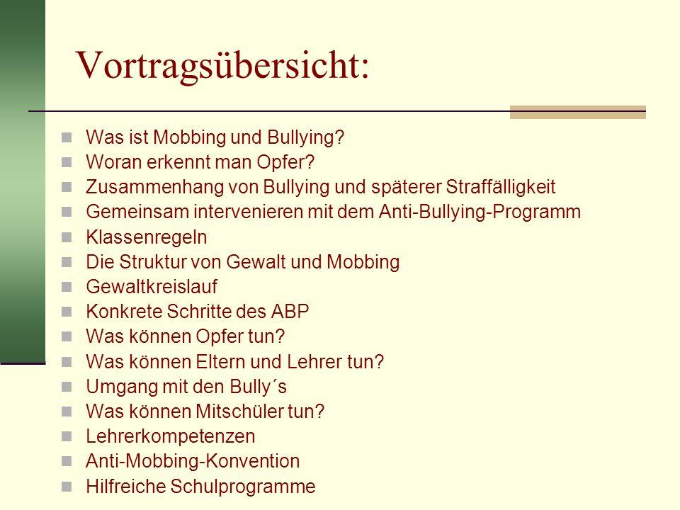 Vortragsübersicht: Was ist Mobbing und Bullying
