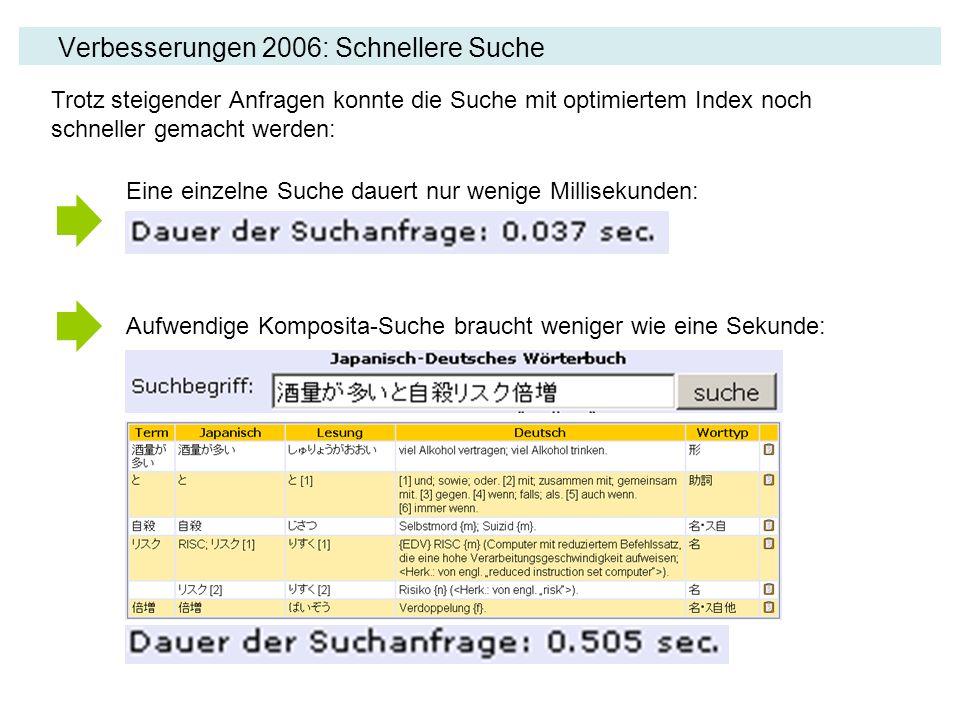Verbesserungen 2006: Schnellere Suche