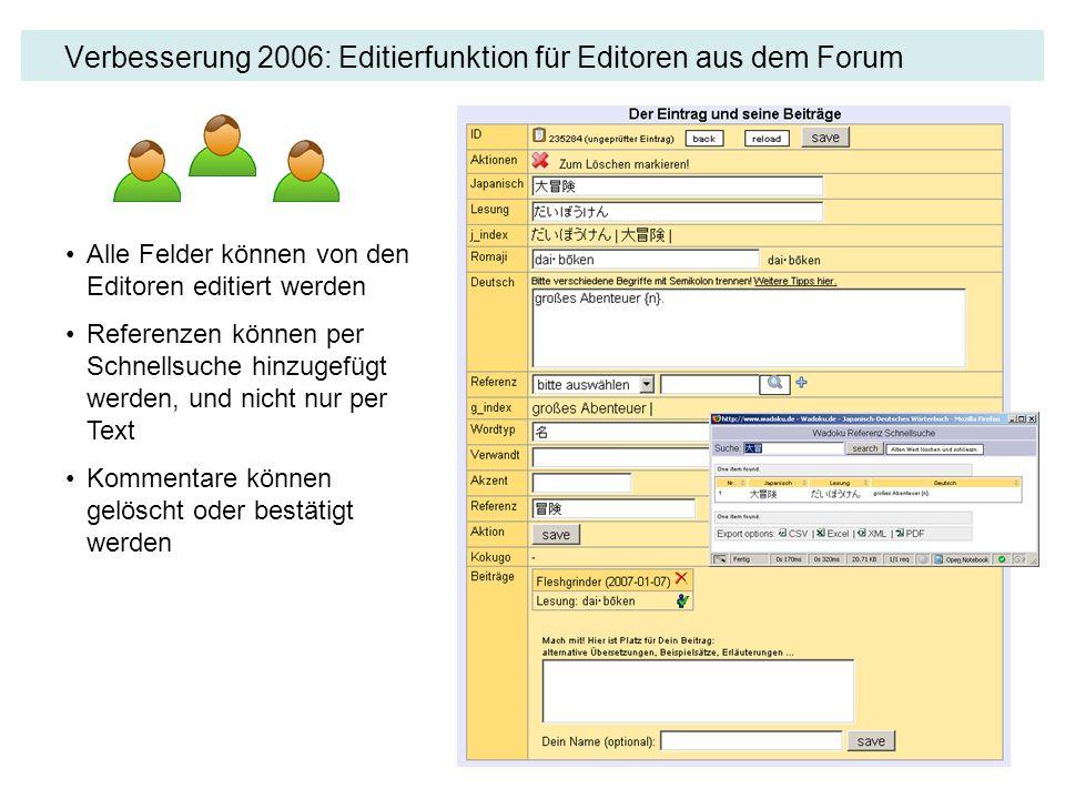 Verbesserung 2006: Editierfunktion für Editoren aus dem Forum