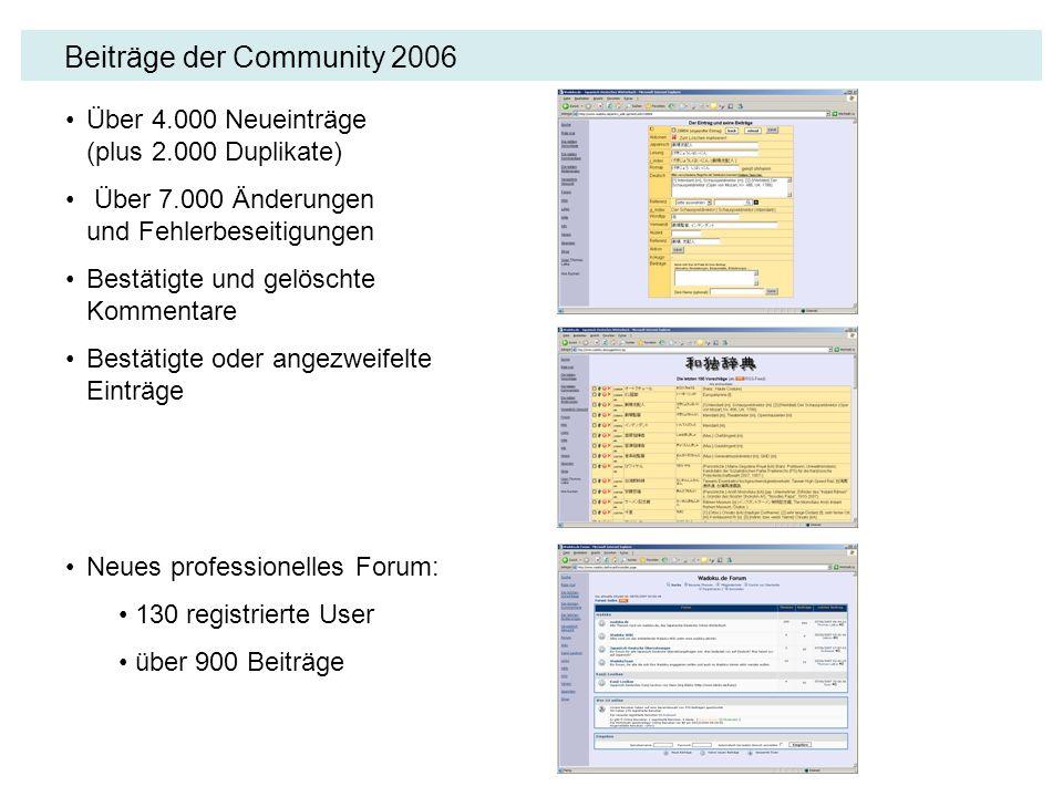 Beiträge der Community 2006