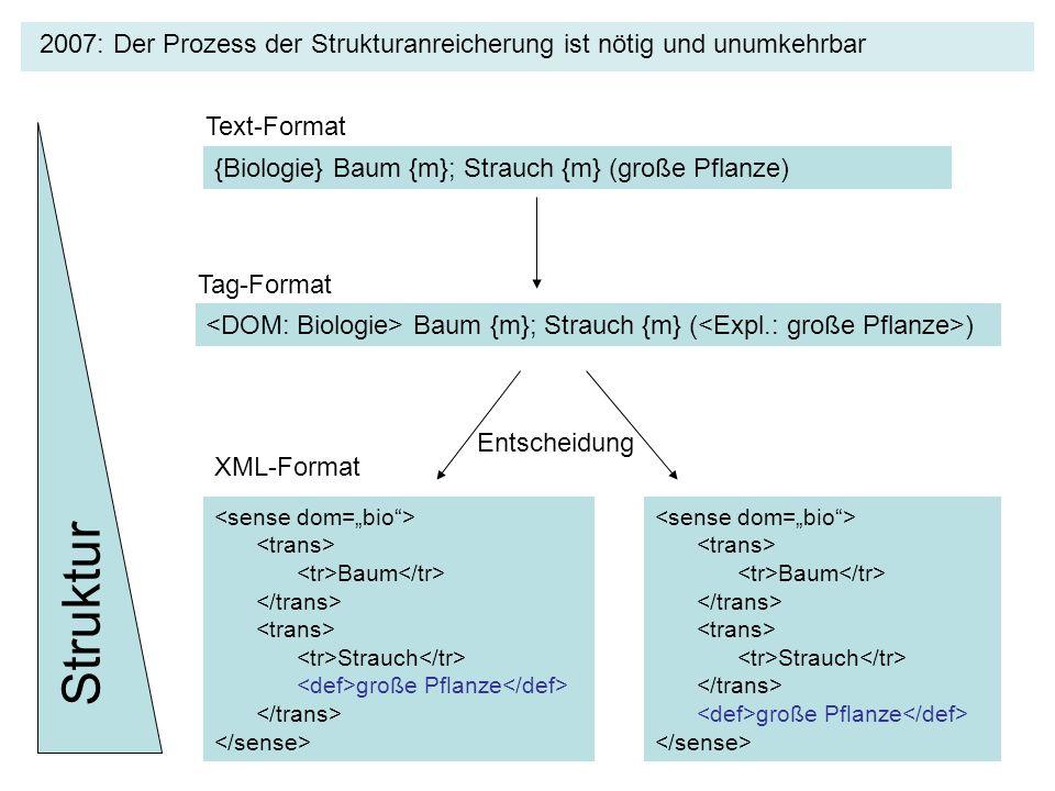 2007: Der Prozess der Strukturanreicherung ist nötig und unumkehrbar