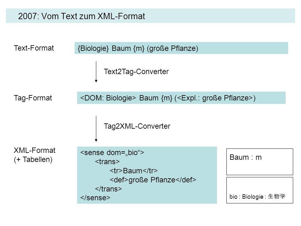 2007: Vom Text zum XML-Format