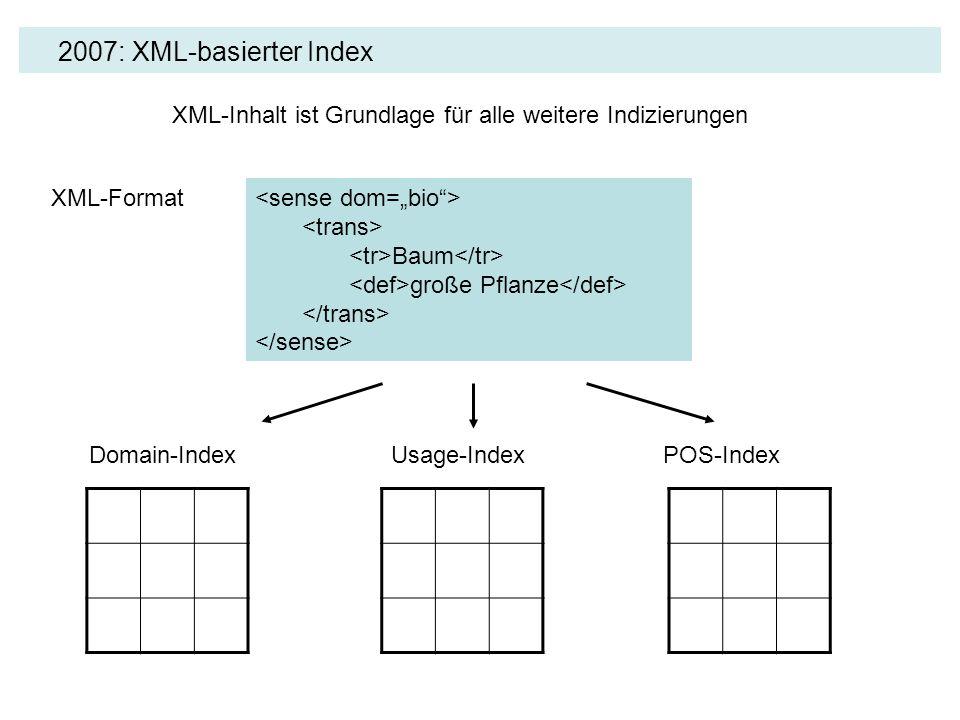 """2007: XML-basierter Index XML-Inhalt ist Grundlage für alle weitere Indizierungen. XML-Format. <sense dom=""""bio >"""