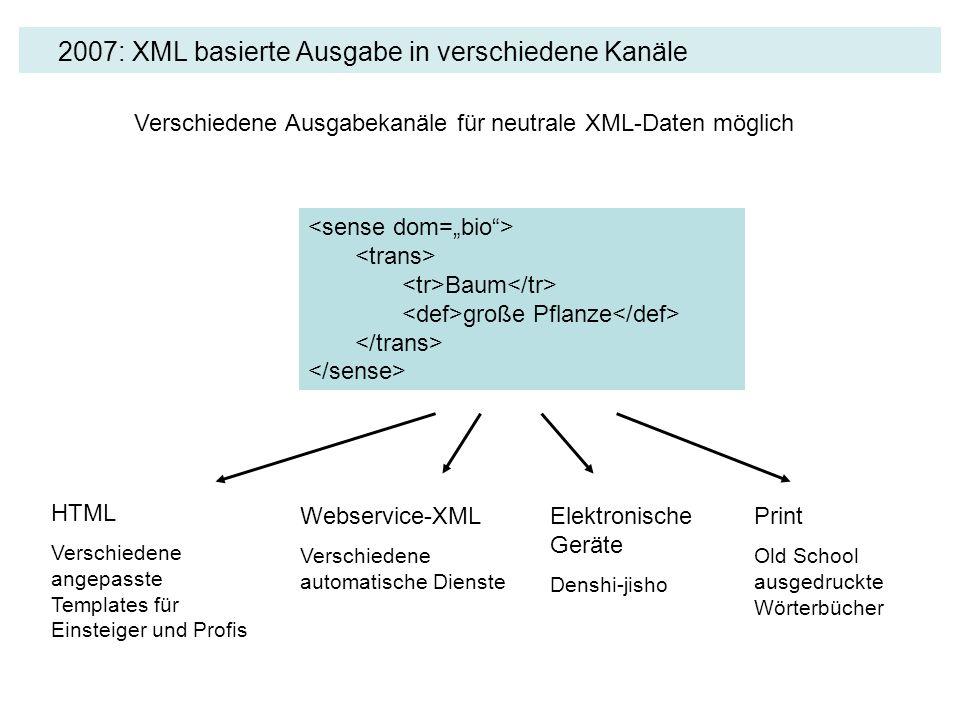2007: XML basierte Ausgabe in verschiedene Kanäle