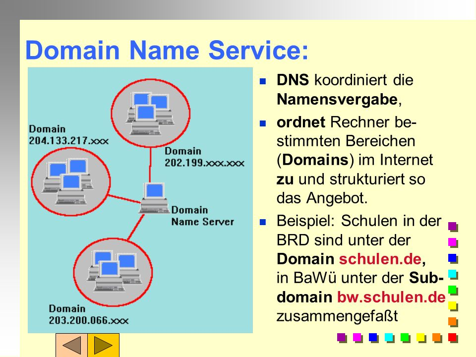 Domain Name Service: DNS koordiniert die Namensvergabe,