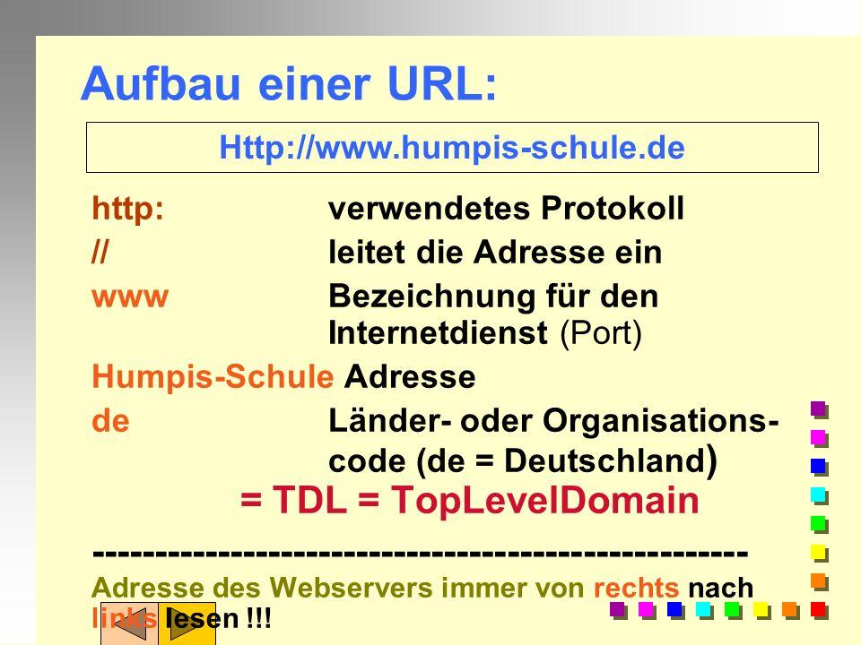 Aufbau einer URL: Http://www.humpis-schule.de. http: verwendetes Protokoll. // leitet die Adresse ein.