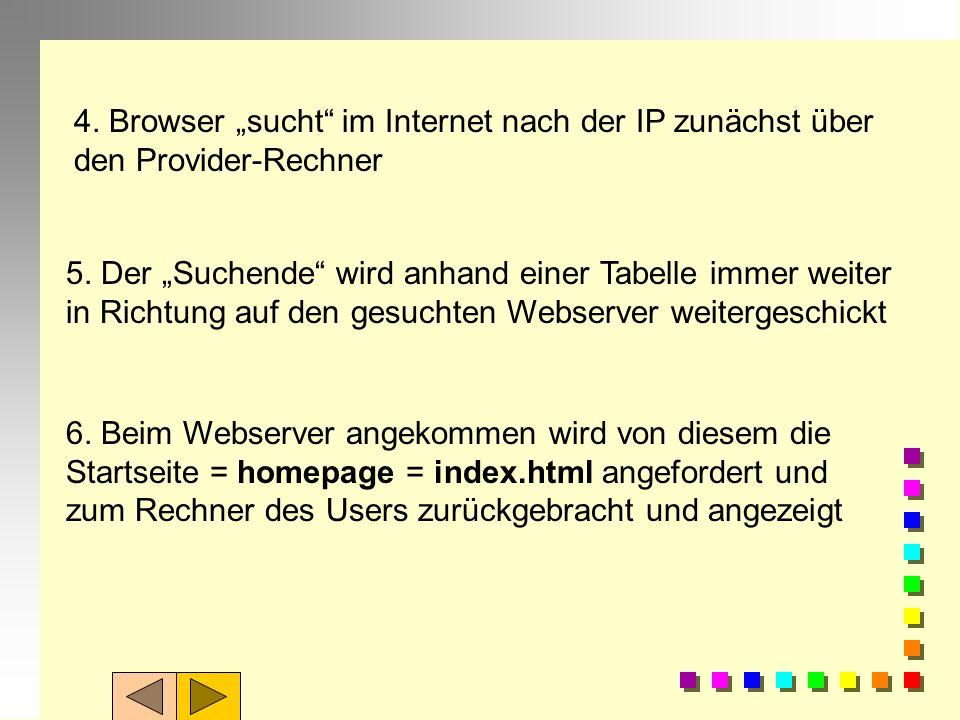"""4. Browser """"sucht im Internet nach der IP zunächst über den Provider-Rechner"""