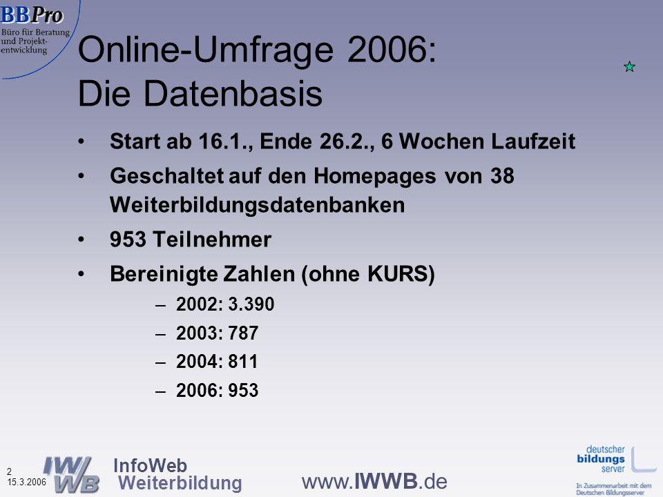 Online-Umfrage 2006: Die Datenbasis
