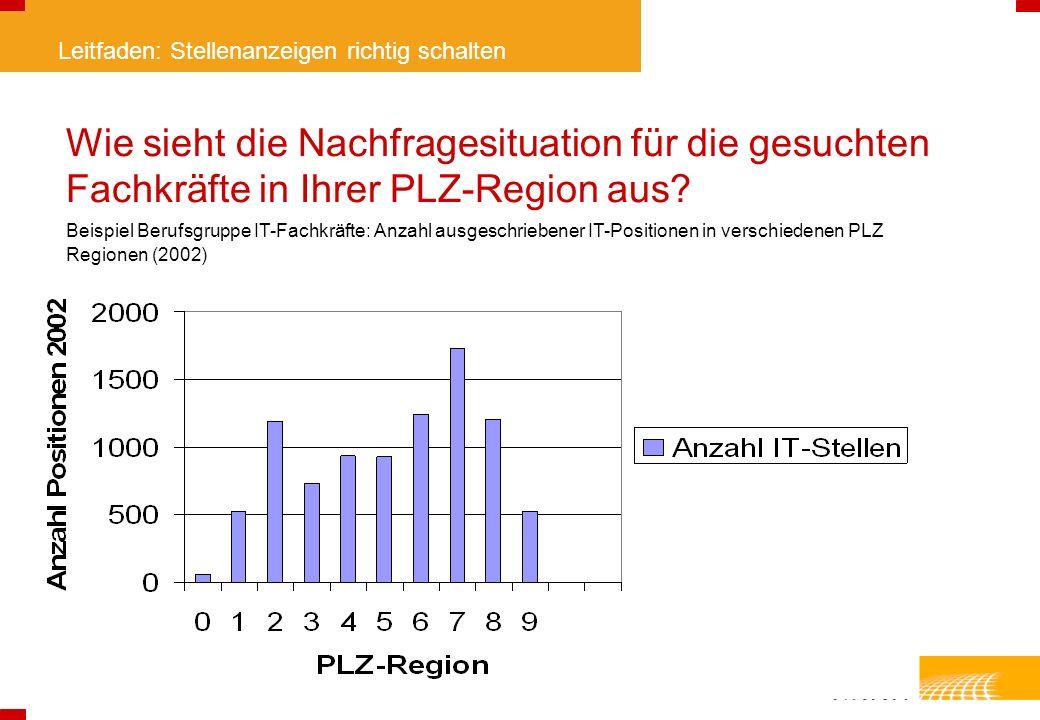 Wie sieht die Nachfragesituation für die gesuchten Fachkräfte in Ihrer PLZ-Region aus