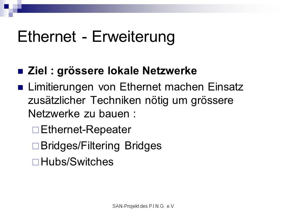 Ethernet - Erweiterung