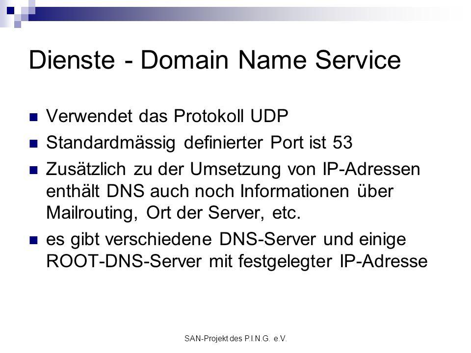 Dienste - Domain Name Service