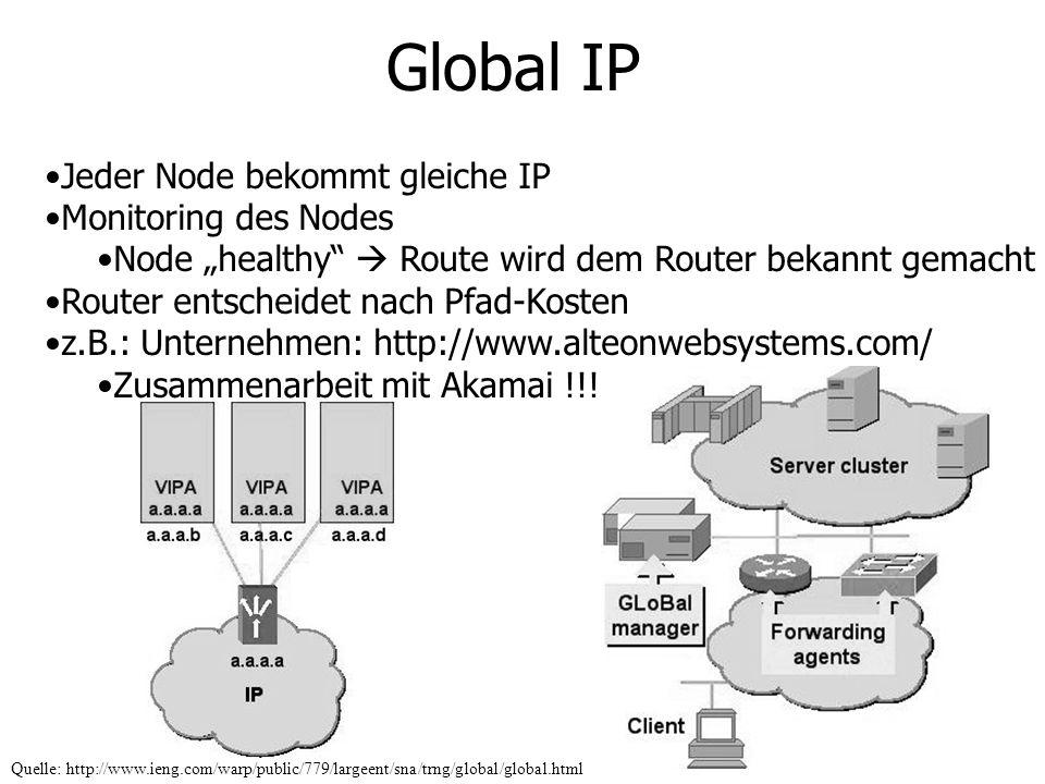 Global IP Jeder Node bekommt gleiche IP Monitoring des Nodes